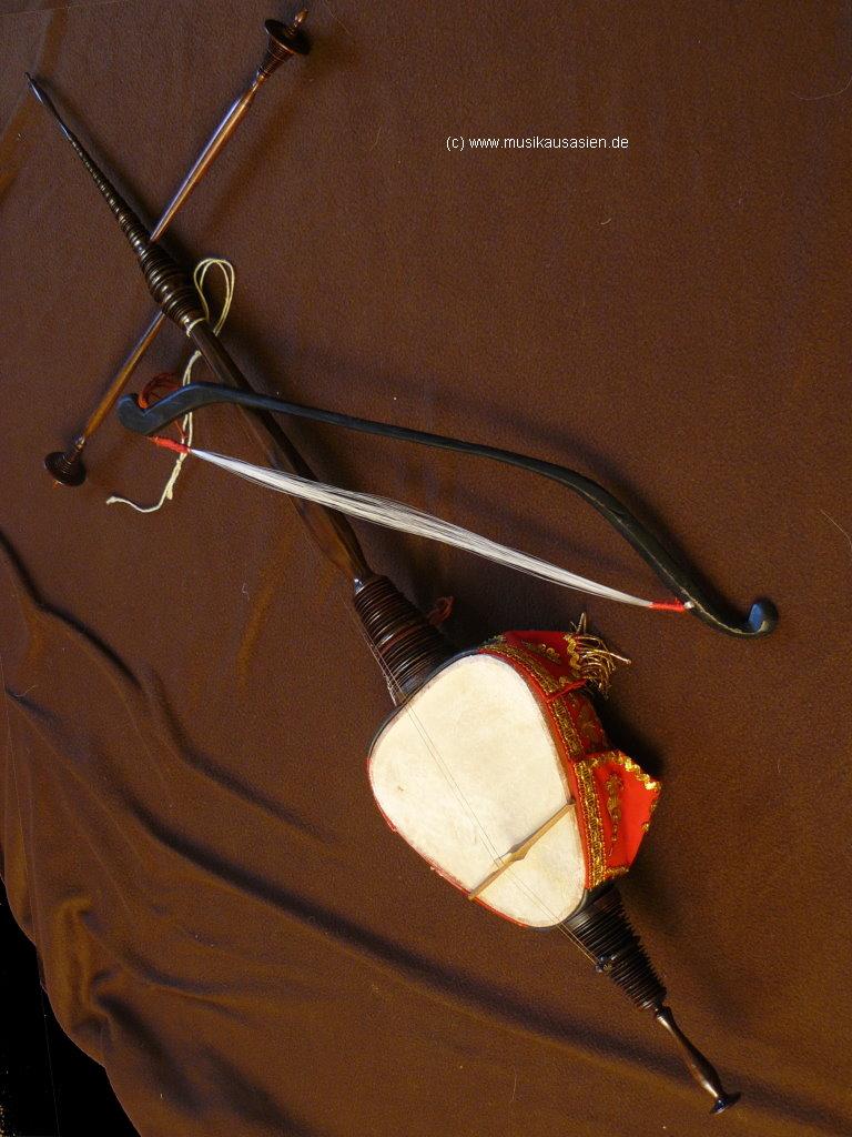 Indonesia: instruments